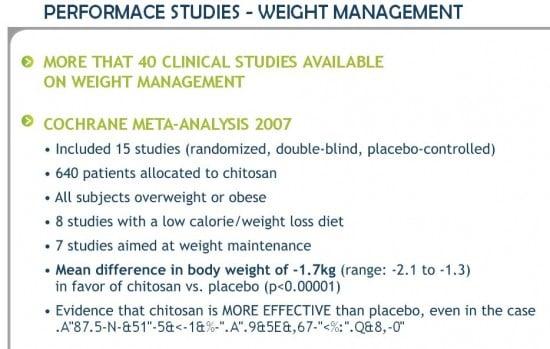 Mehr als 40 Medizinische Studien beweisen das Proactol XS das Gewicht senken kann